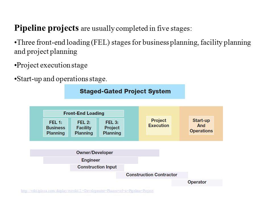 front-end loading  fel