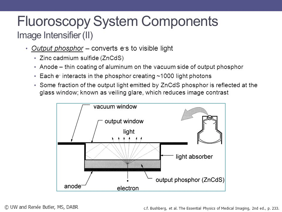 Introduction to fluoroscopy ppt download 12 fluoroscopy ccuart Gallery