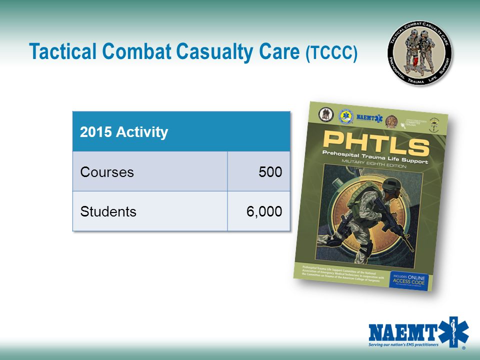 2015 Naemt Faculty Meeting Ppt Download