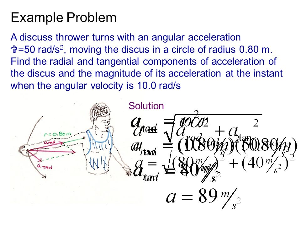 Torque angular acceleration relationship | mechanics.
