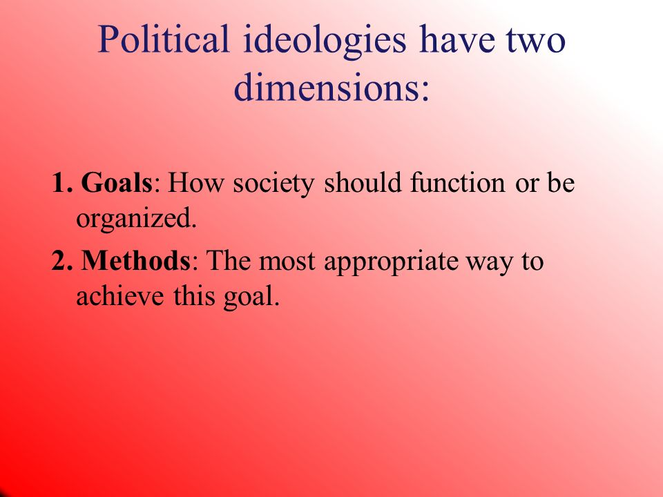 Political ideologies have two dimensions: