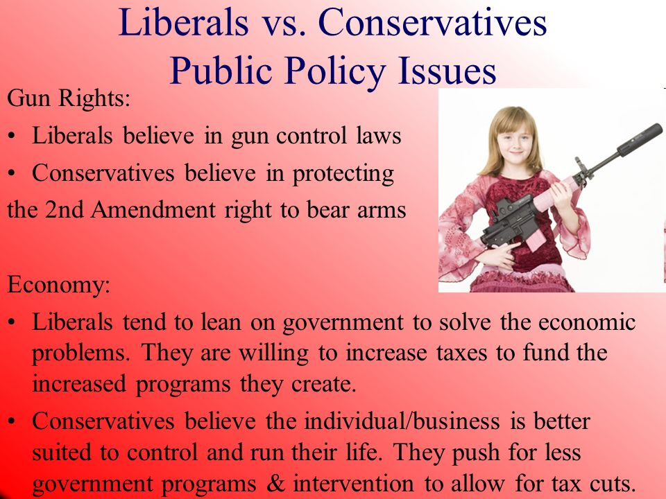 Liberals vs. Conservatives Public Policy Issues