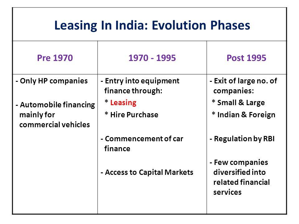 regulatory framework for companies