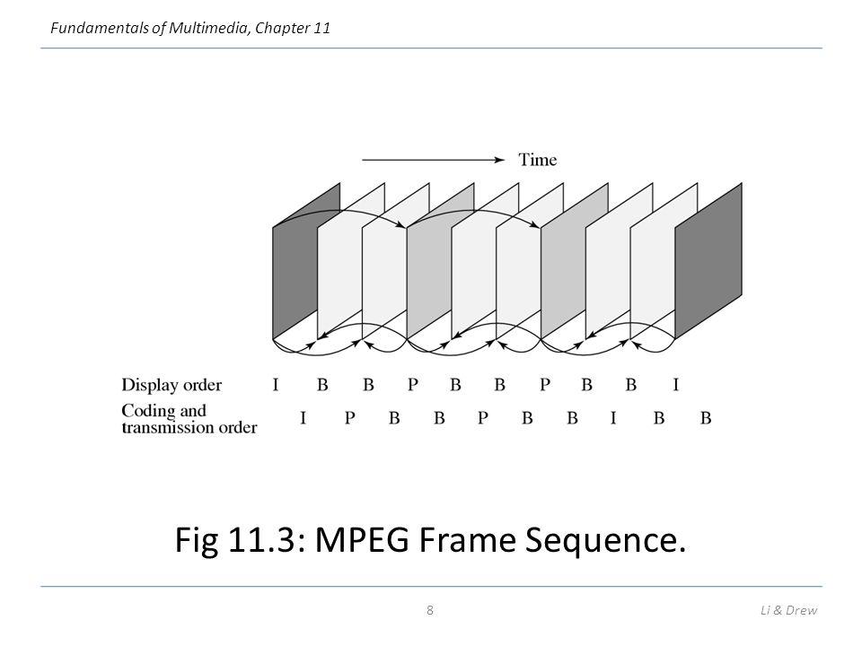 mpeg frame