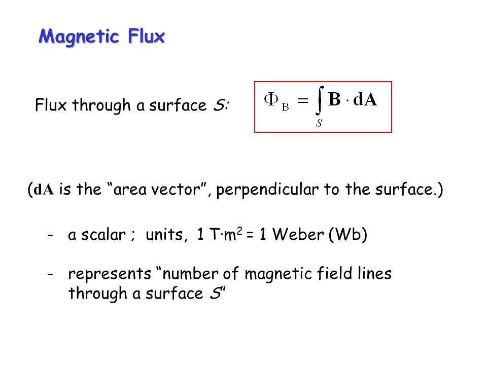 Magnetic Induction - magnetic flux - induced emf - ppt video