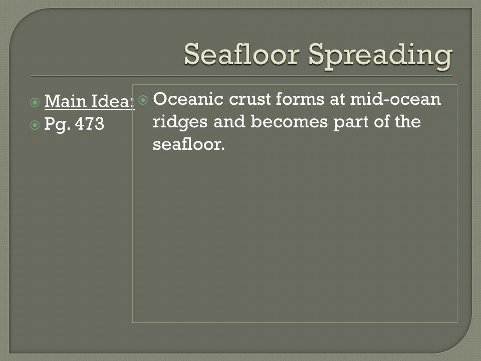 Dating of oceanic crust