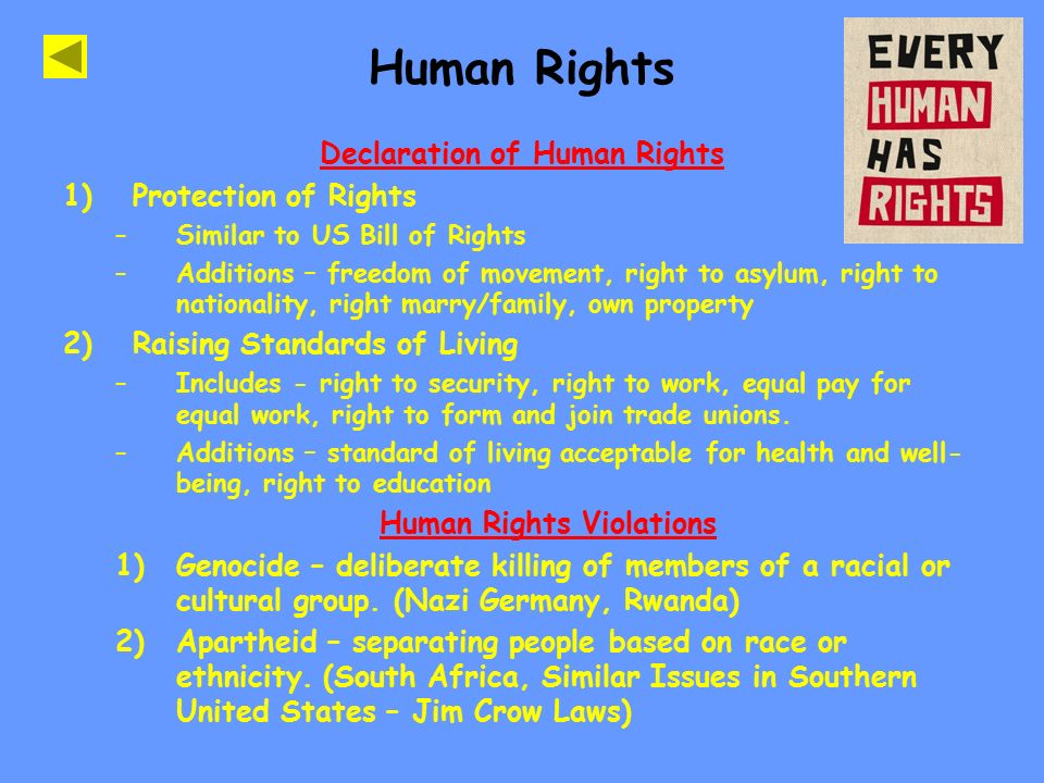 Declaration of Human Rights Human Rights Violations