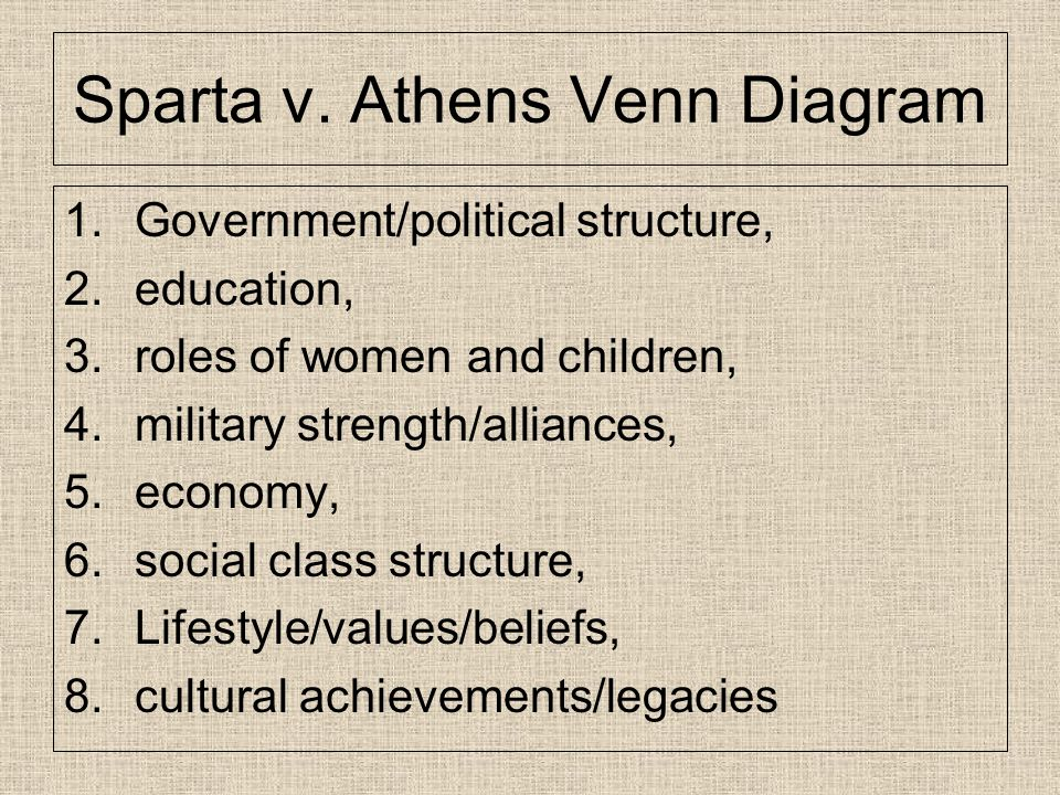Chapter 9 2 sparta and athens ppt video online download 5 sparta v athens venn diagram ccuart Images