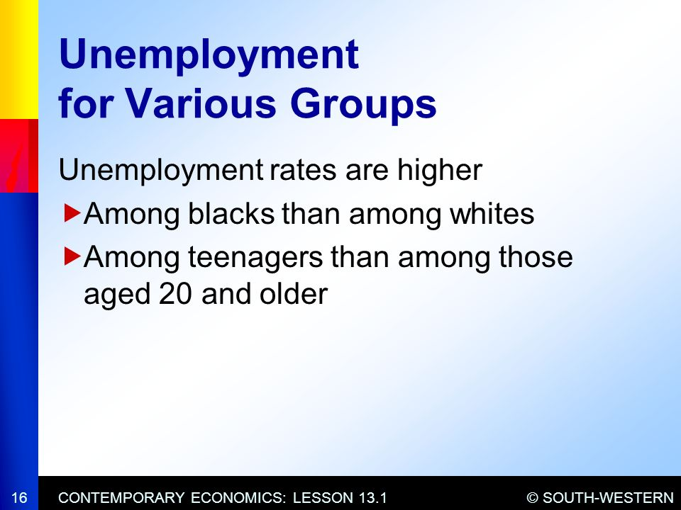Chapter 13 Economic Challenges Ppt Video Online Download. Unemployment For Various Groups. Worksheet. 13 1 Unemployment Worksheet At Clickcart.co