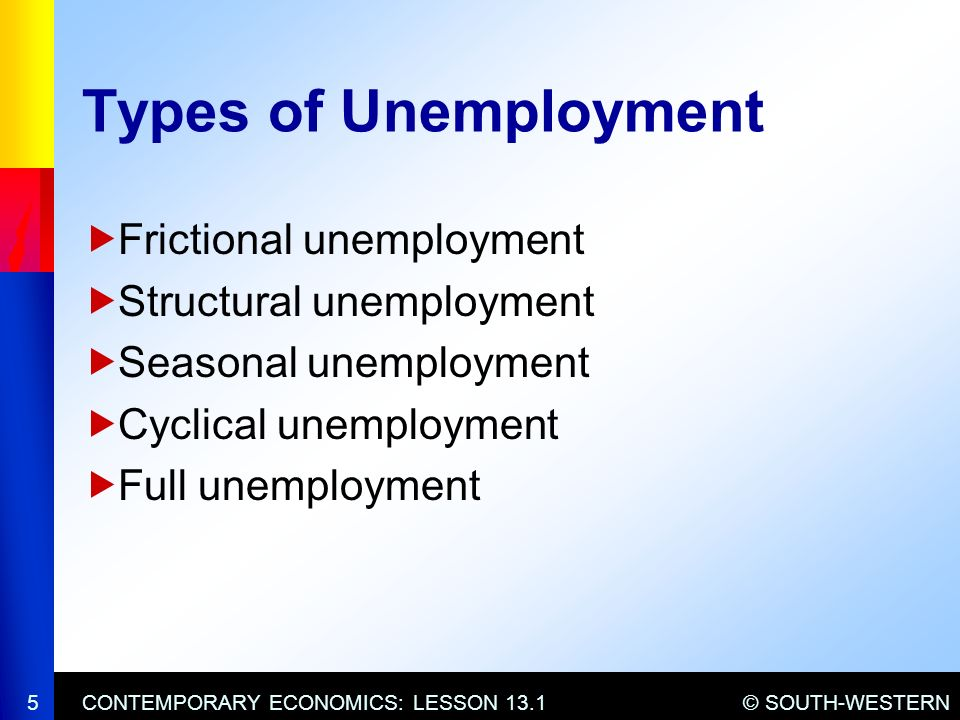 Chapter 13 Economic Challenges Ppt Video Online Download. Types Of Unemployment Frictional Structural. Worksheet. 13 1 Unemployment Worksheet At Clickcart.co