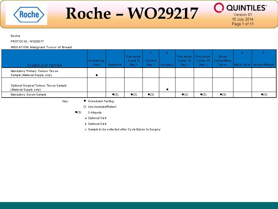 Recommended Order Of Draw Ppt Video Online Download