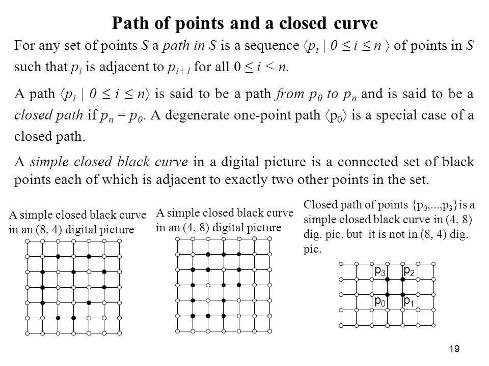 Path of points and a closed curve