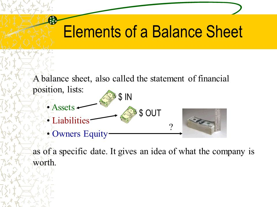 The Balance Sheet. - ppt download