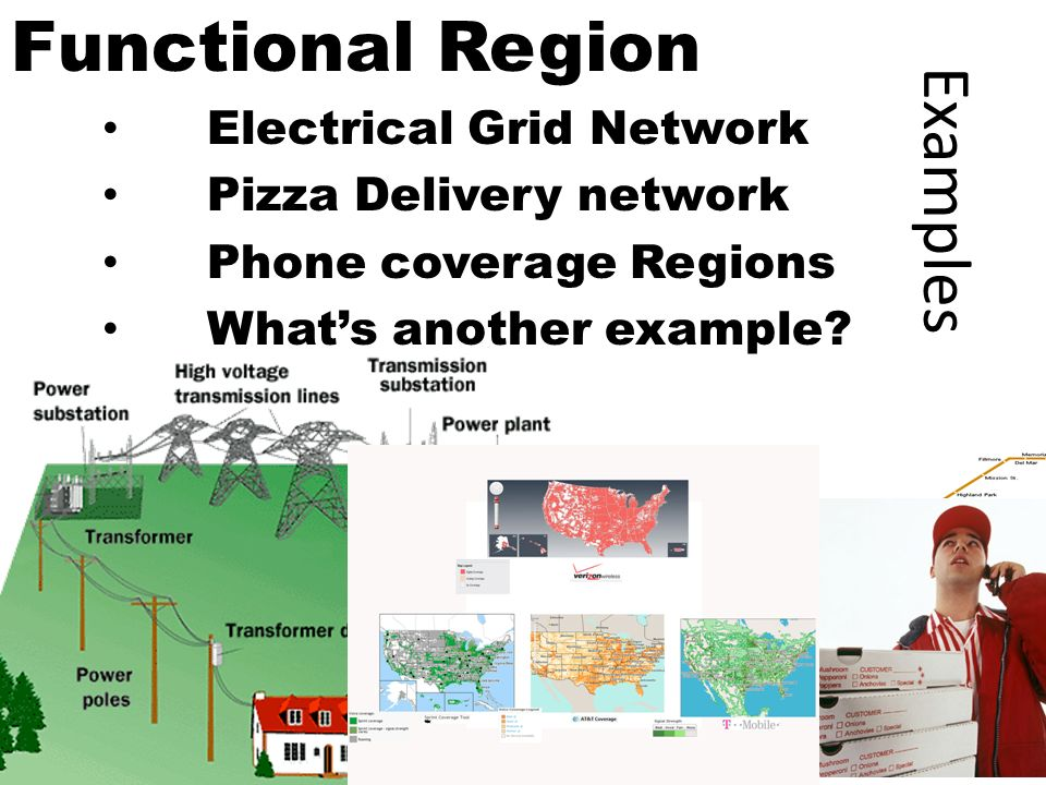 Types Of Regions 104 What Is A Region What Makes A Region Ppt