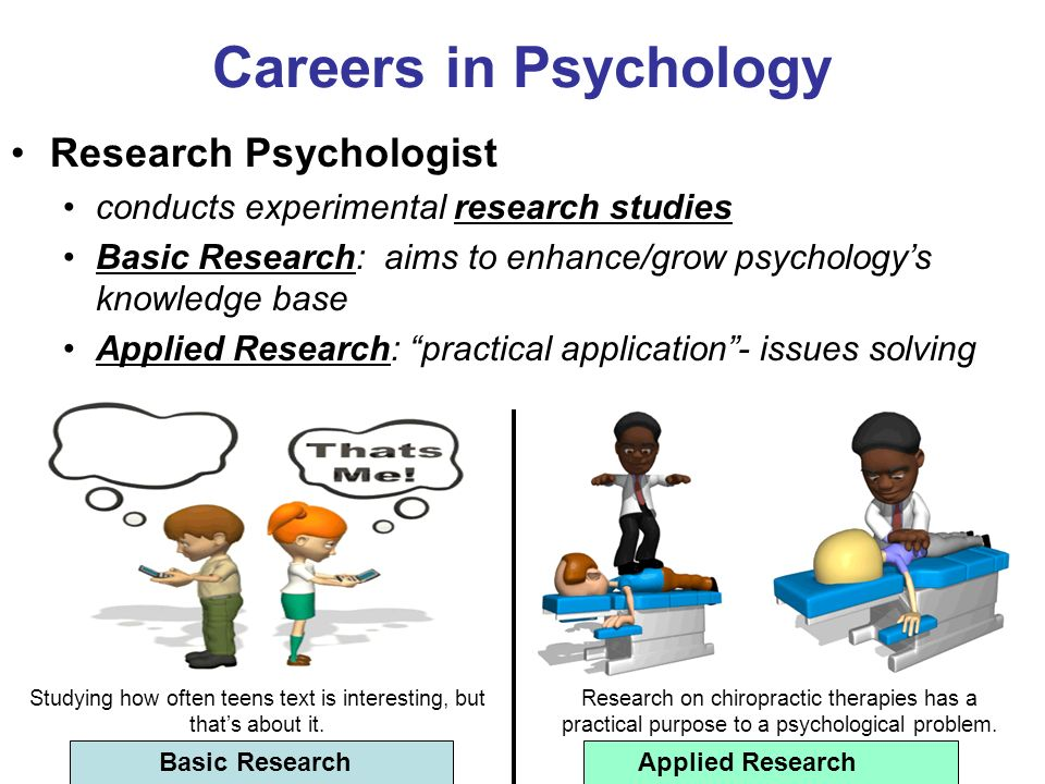 What is Psychology? The scientific study of behavior and