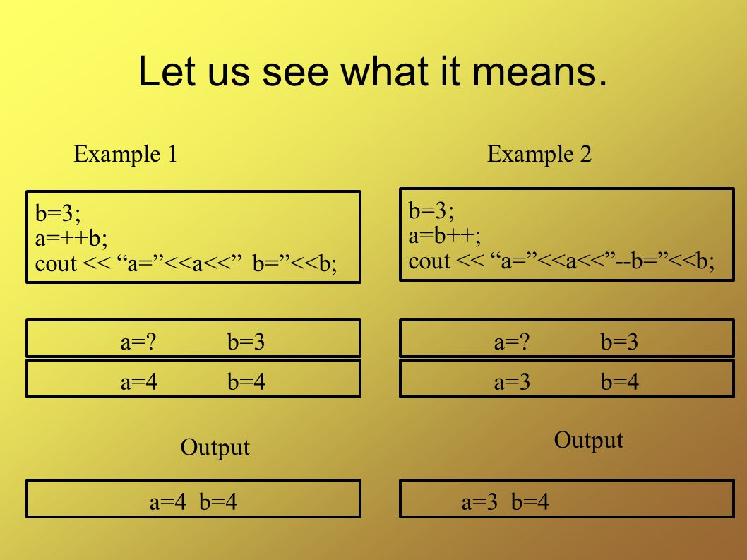 Let us see what it means. Example 1 Example 2 b=3; a=++b;