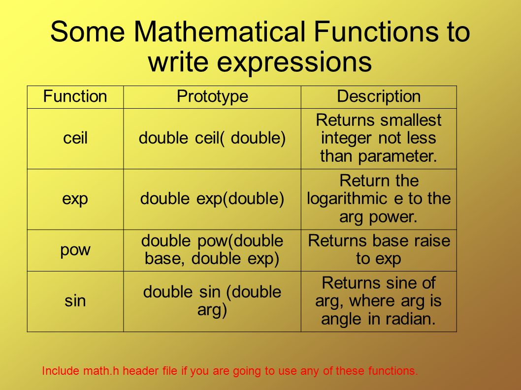 Some Mathematical Functions to write expressions