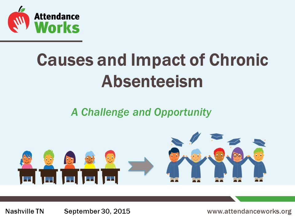Chronic Absences Poverty Impacting >> Causes And Impact Of Chronic Absenteeism Ppt Download