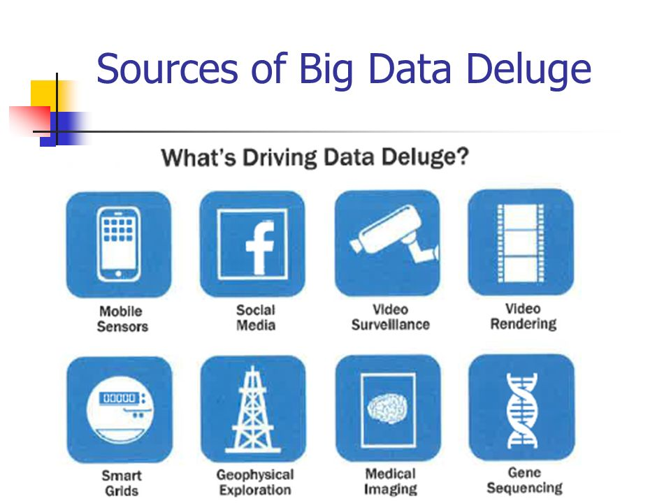 Data Science and Big Data Analytics Chap1: Intro to Big Data