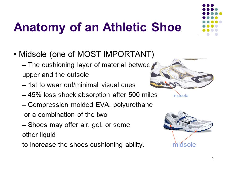 Choosing The Correct Shoe Ppt Video Online Download