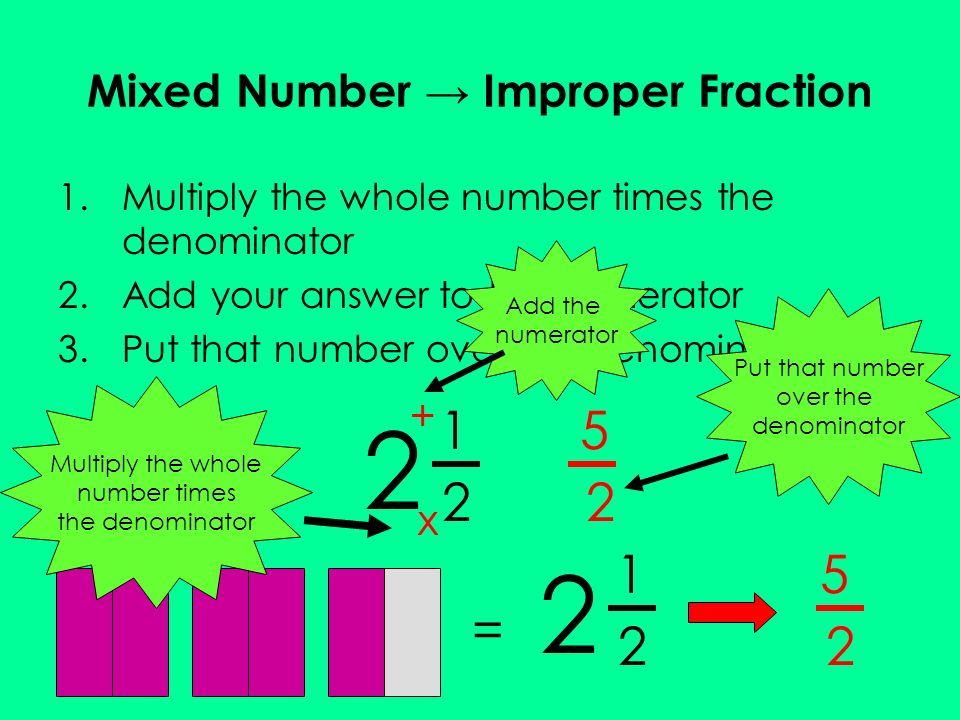 Mixed Number → Improper Fraction