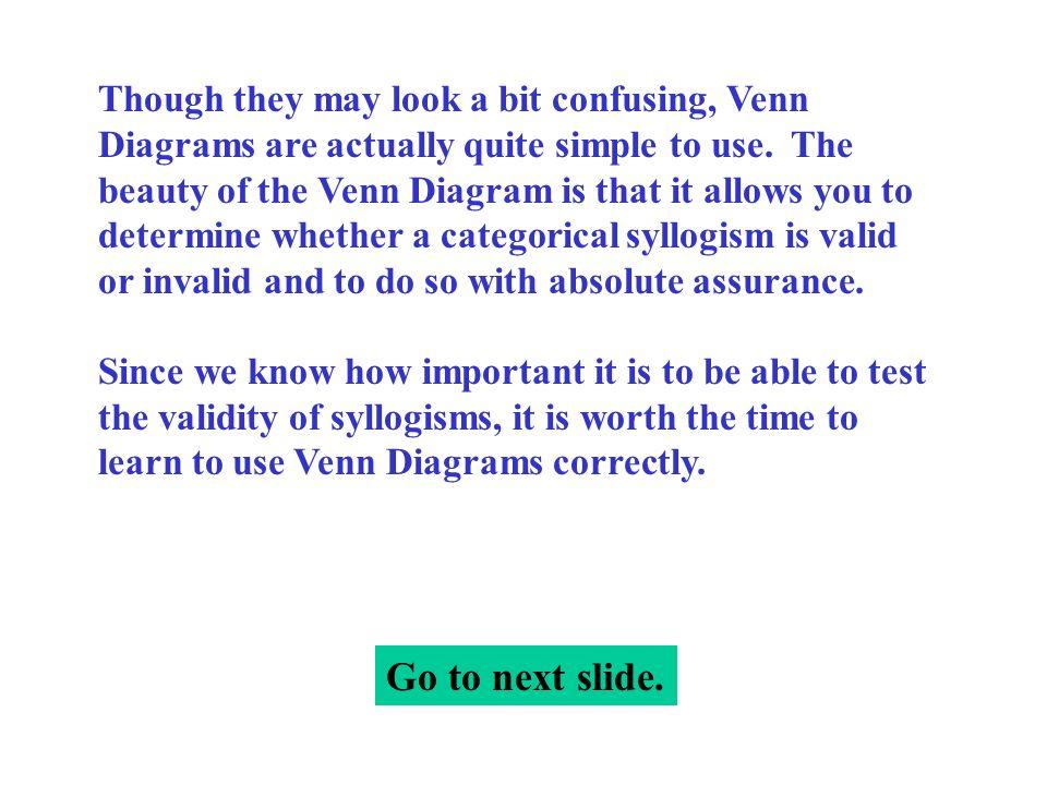 Categorical Syllogism Venn Diagram Maker Standard Form Argument