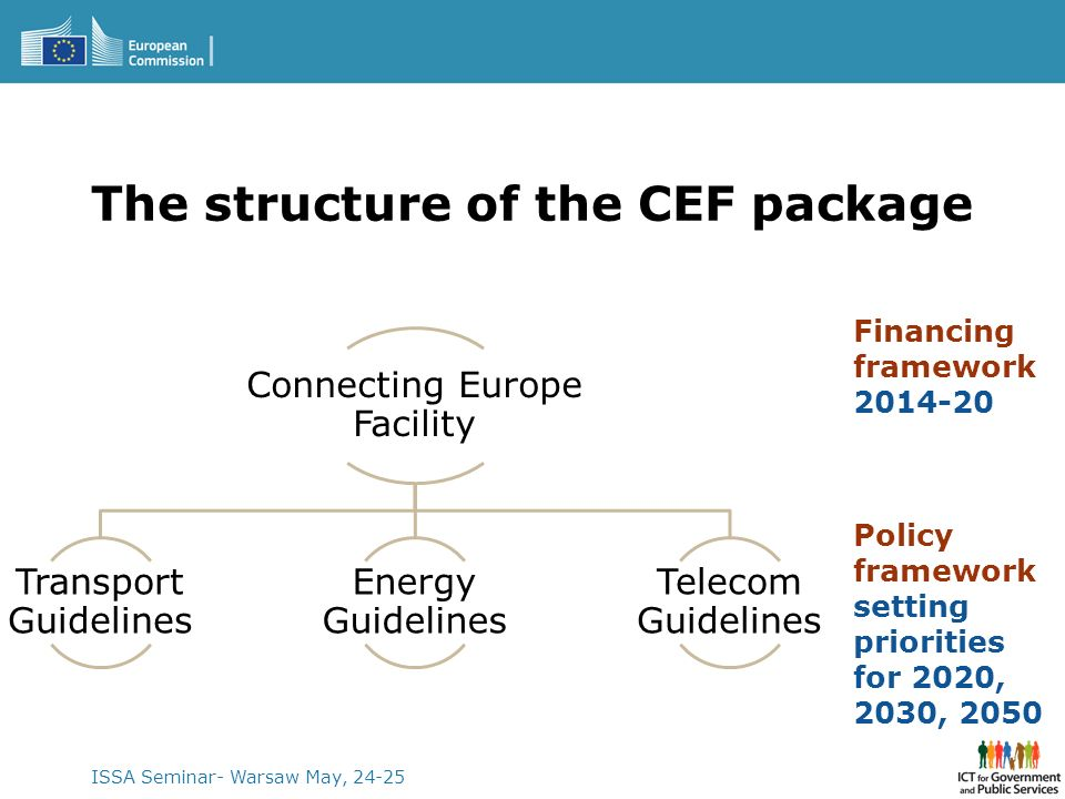 The structure of the CEF package