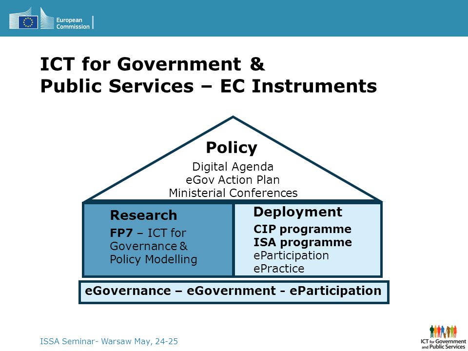 ICT for Government & Public Services – EC Instruments