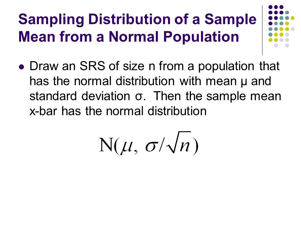 Sampling Distribution of a Sample Mean from a Normal Population