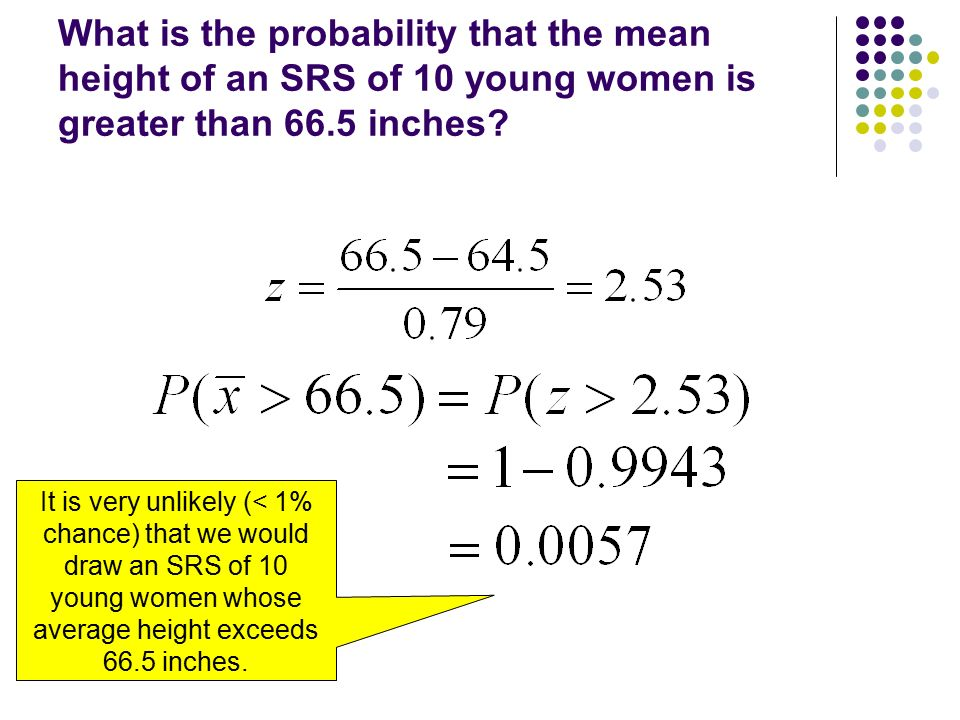 What is the probability that the mean height of an SRS of 10 young women is greater than 66.5 inches