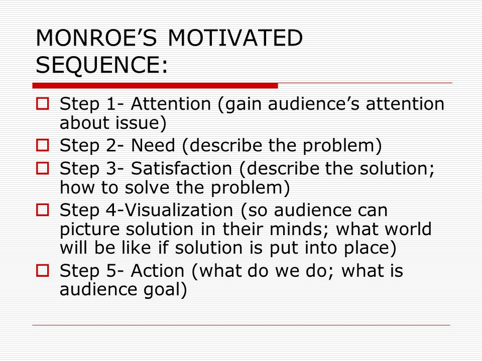 MONROE'S MOTIVATED SEQUENCE: