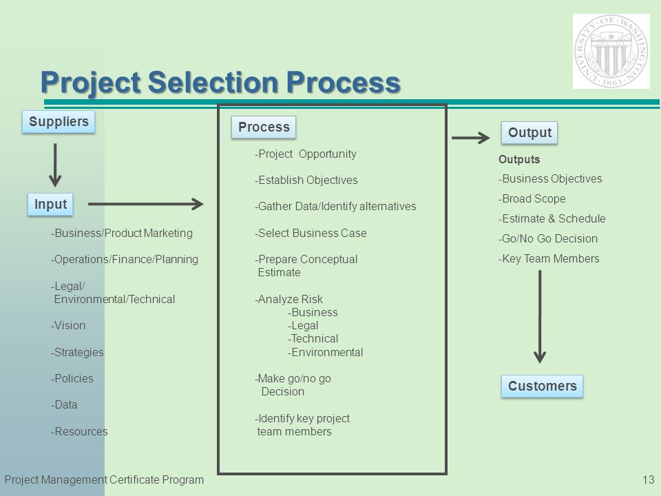 Welcome To Session 3 Project Management Process Overview Ppt