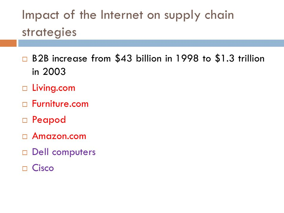 Supply Chain Integration - ppt download