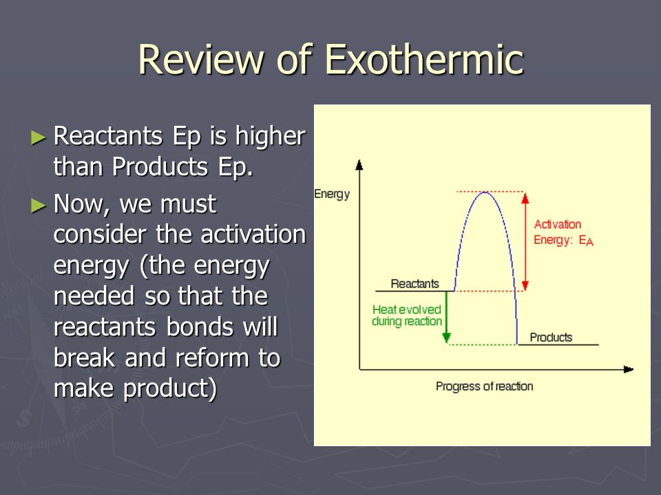 Potential Energy Diagrams Ppt Video Online Download