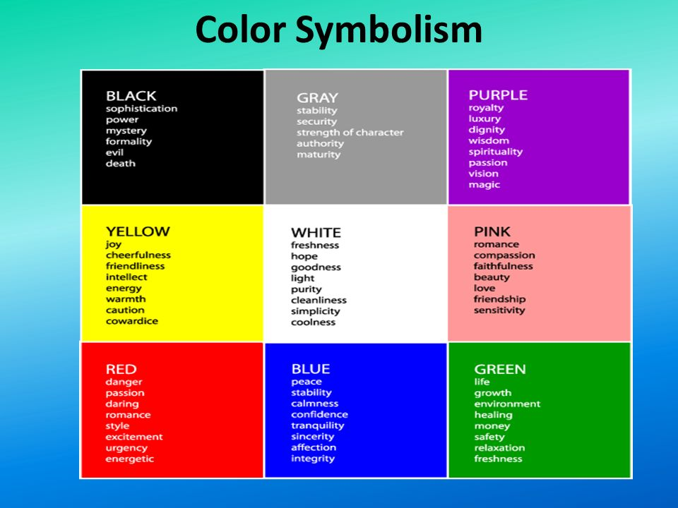 Color Symbolism Directions Brainstorm A List Of Connotative