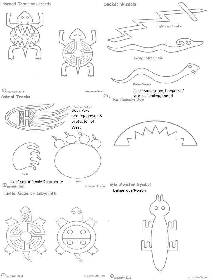 Choose One Of Two Kachina Masks To Decorate Ppt Video Online Download