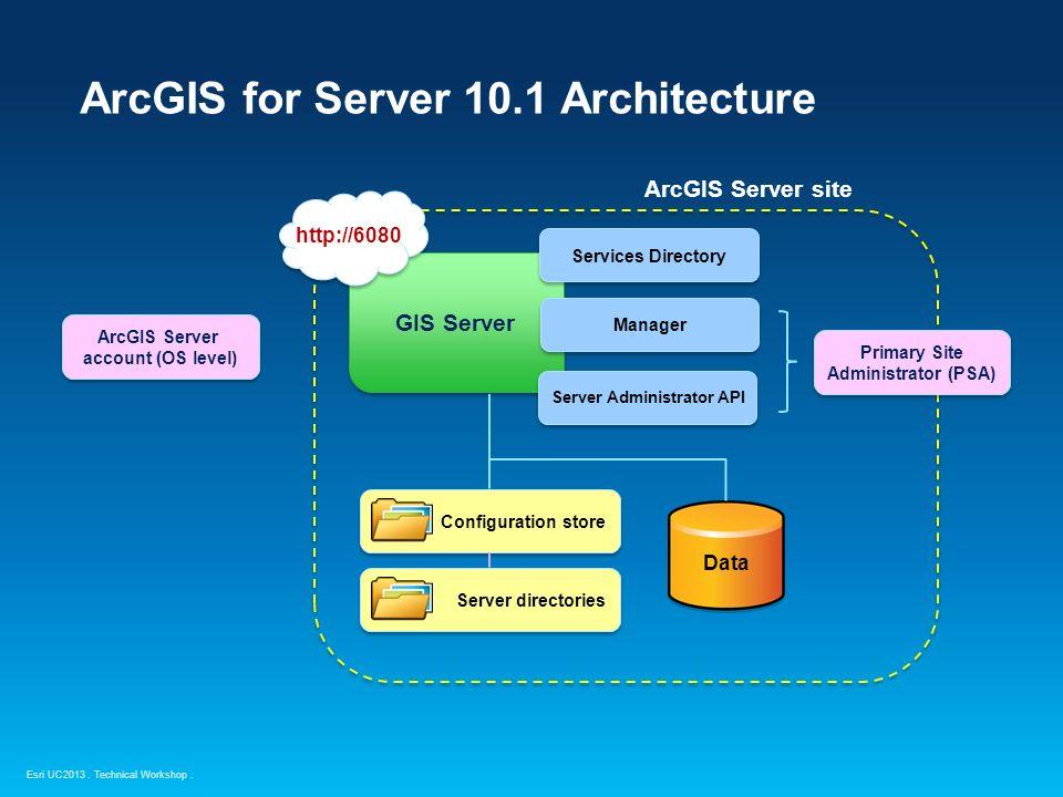 ArcGIS Server for Administrators - ppt video online download