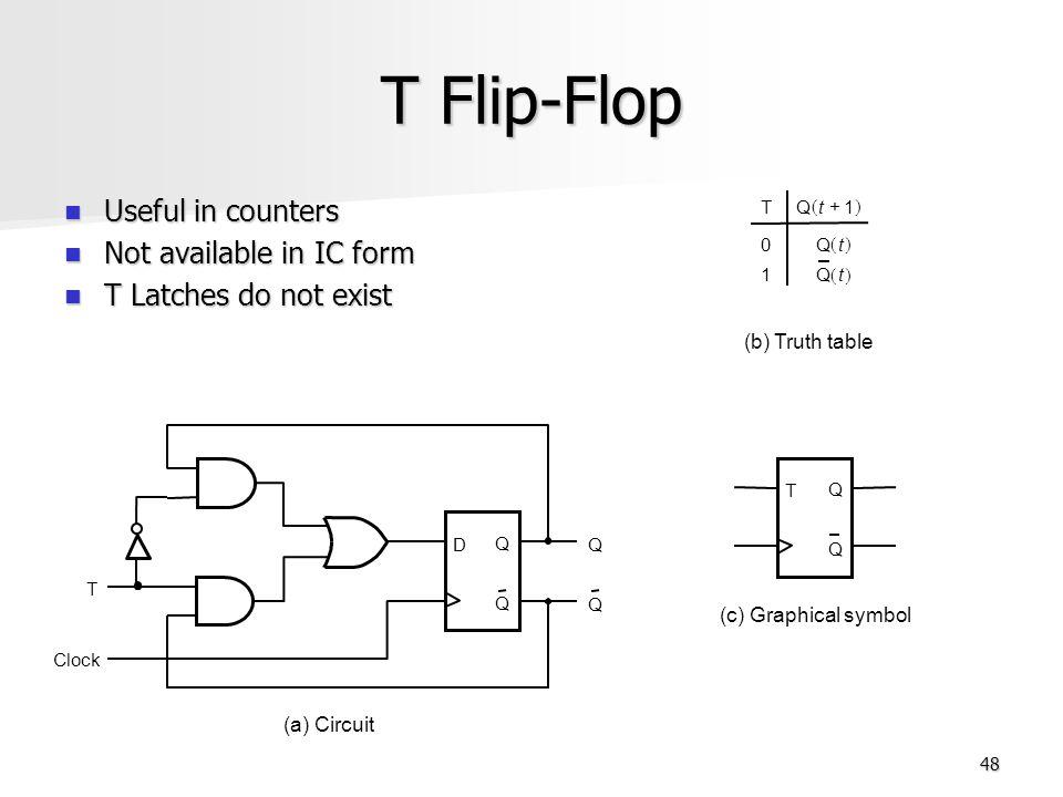 48 t flip-flop