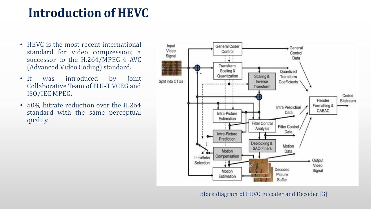 Zarna Patel Department Of Electrical Engineering Ppt Download H 264 Decoder Block Diagram 9 Introduction