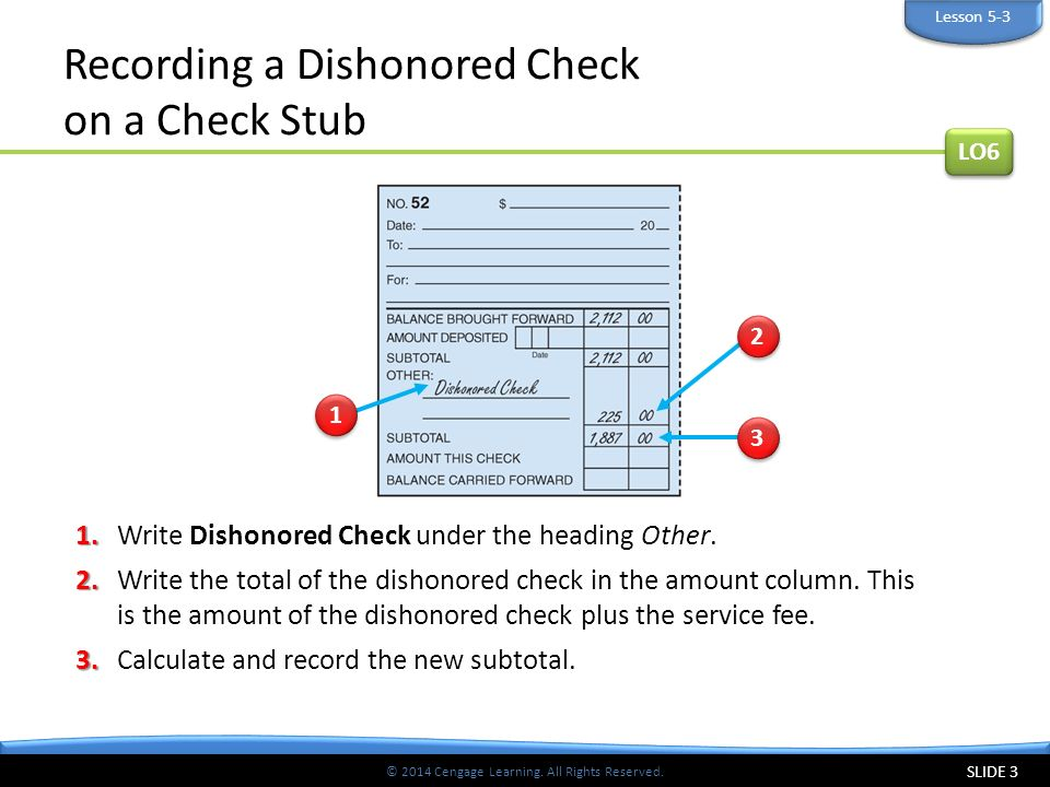 Recording a Dishonored Check on a Check Stub