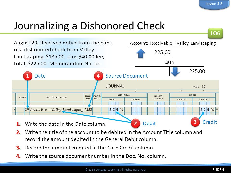 Journalizing a Dishonored Check