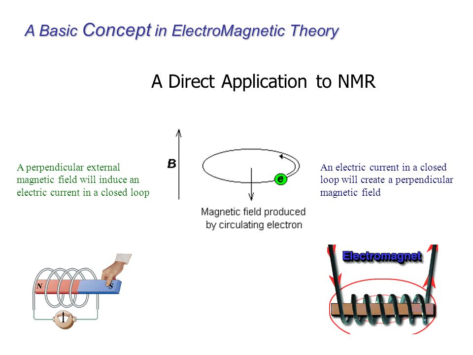 Nuclear Magnetic Resonance - ppt download