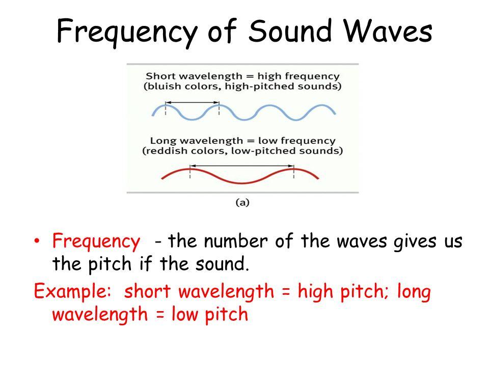 Presentation of sound unit 10.