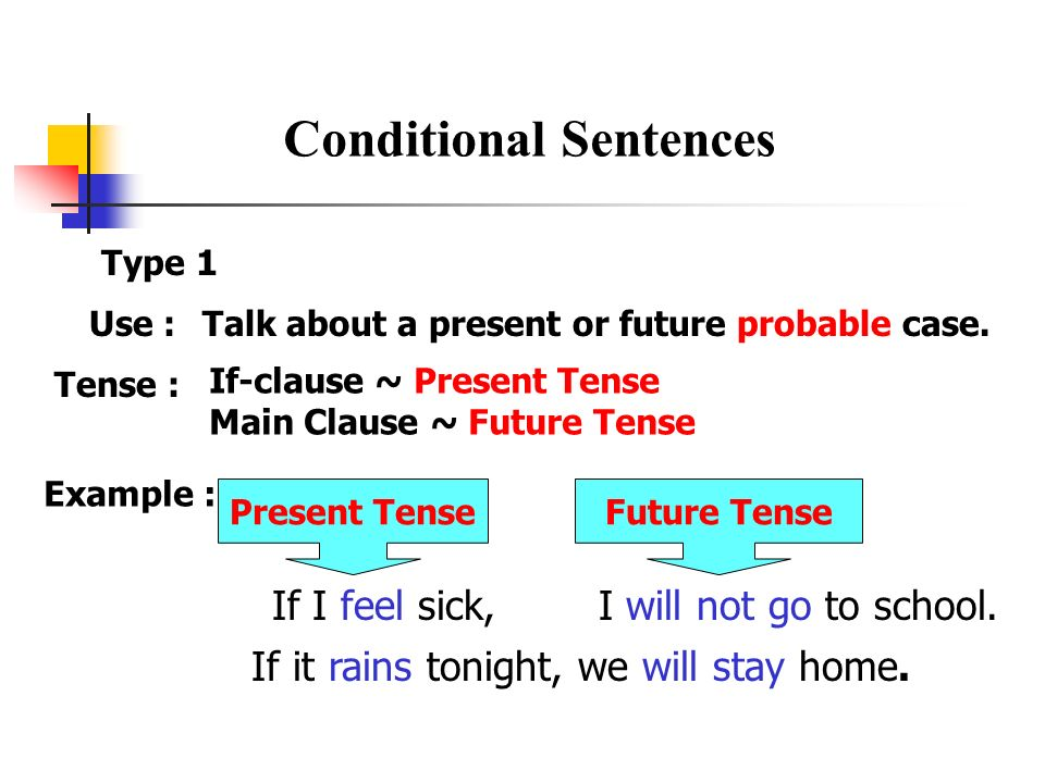 a description of the conditional and iterative data types Conditional expected value of a random variable: definition, the discrete case, the absolutely continuous case, the general case as in the case of the expected value, giving a completely rigorous definition of conditional expected value requires a complicated mathematical apparatus.