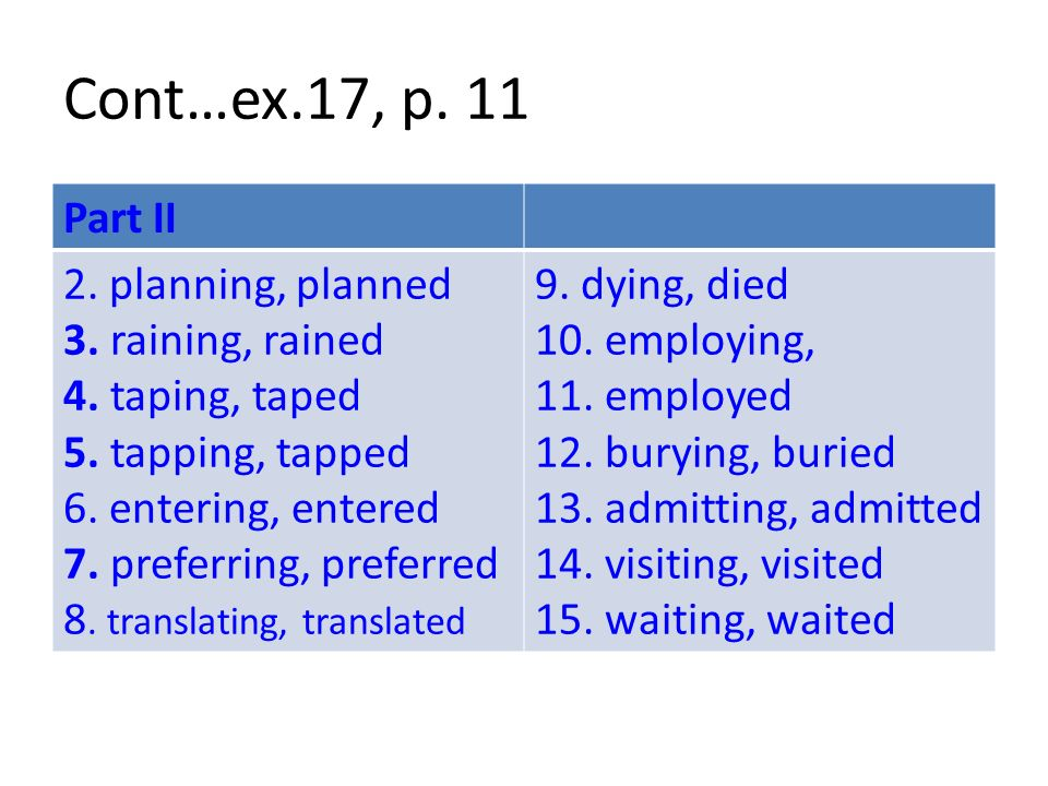 Cont…ex.17, p. 11 Part II 9. dying, died 10. employing, 11. employed