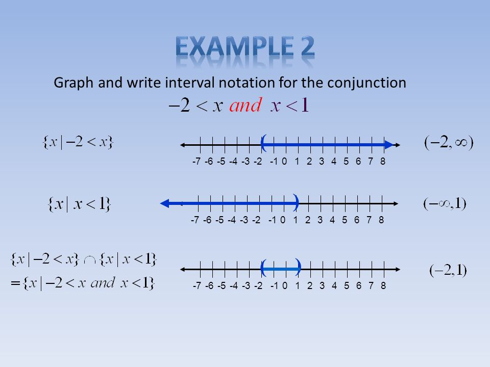 Intersections Unions And Compound Inequalities Ppt Video Online