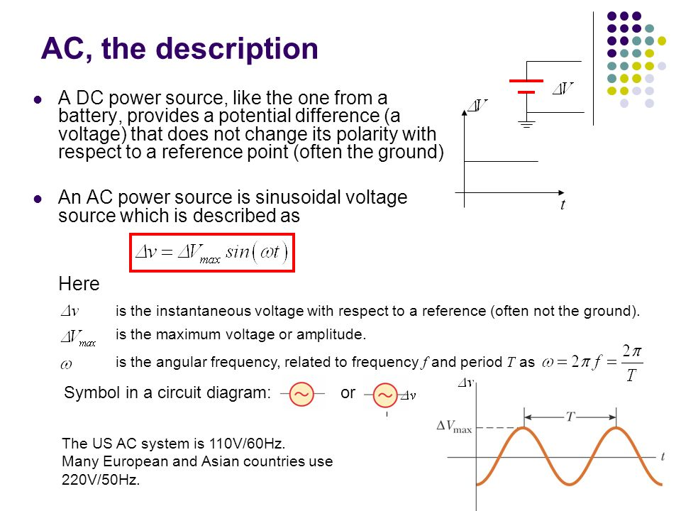 Attractive Symbol Of Ac And Dc Current Crest - Schematic Diagram ...
