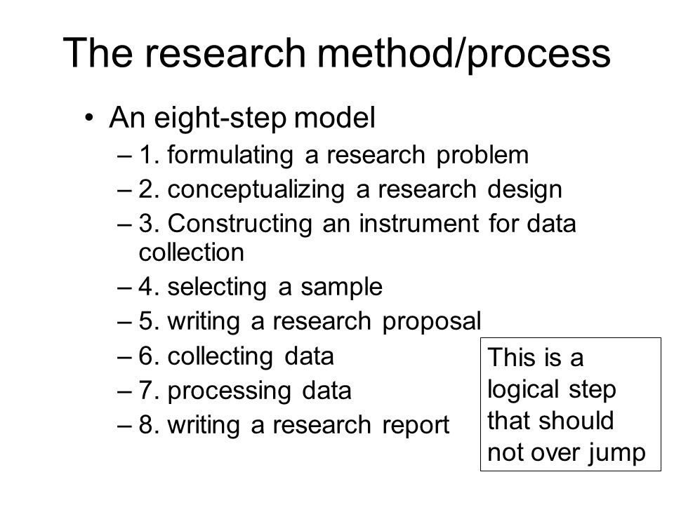 The research method/process