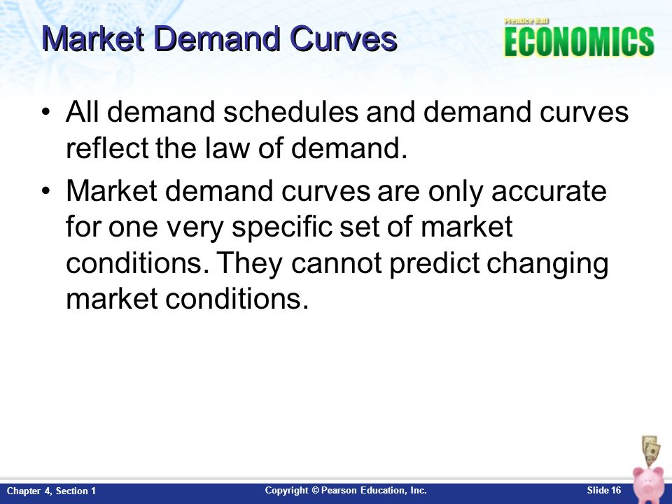Chapter 4 Demand Section 1 Ppt Download