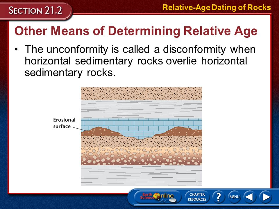 chapter 21 section 21.2 relative age dating of rocks polygamy dating show
